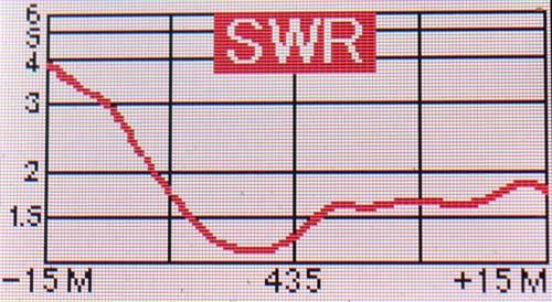 パラボラSWR調整後.jpg