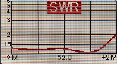 HB9CV_9EL-SWR1.jpg